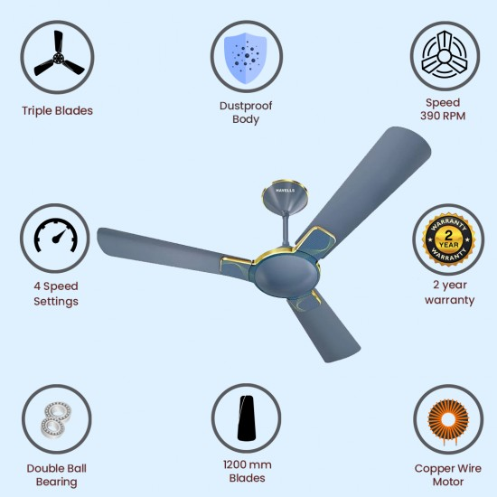 Havells Enticer Nature Water 1200mm (Rpm 350) 3 Blade Ceiling Fan, Sapphire